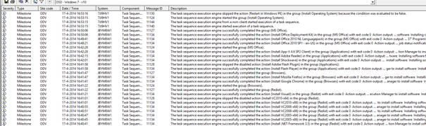 Monitoring Task Sequences in ConfigMgr 2012 R2 console